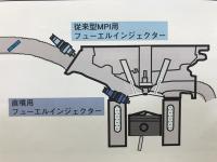 直噴エンジン