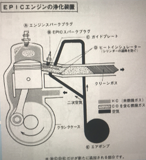 SuzukiEPIC
